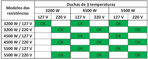 Tabela-resistencia-1