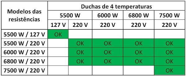 Tabela-resistencia-2